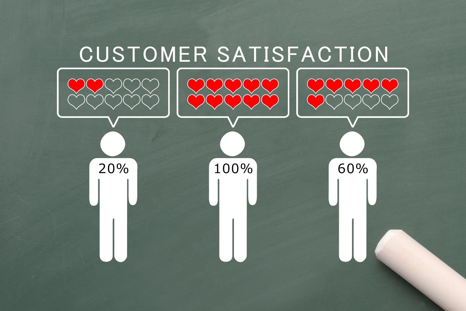 不動産顧客管理システム5選、営業支援・追客でオススメの不動産テック3選